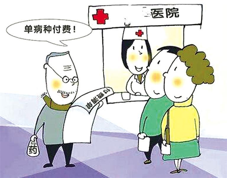 甘肃省规范县乡级单病种付费管理工作降低门诊治疗为主的病种付费标准