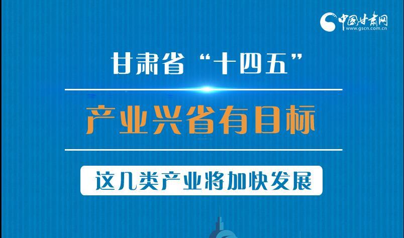 """""""十四五""""期间甘肃省将重点发展这些产业"""