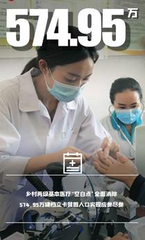 甘肃省所有建档立卡贫困人口全部参加基本医疗保险
